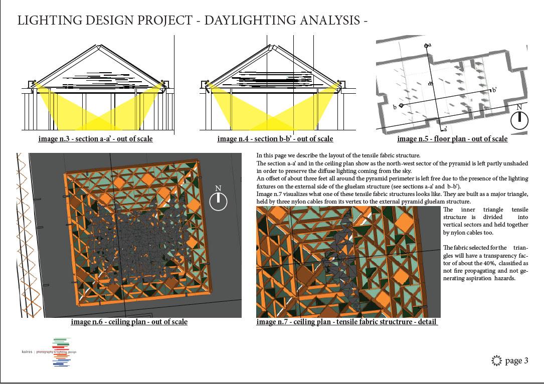 Lighting Sound Design Kairos Lighting Sound Design